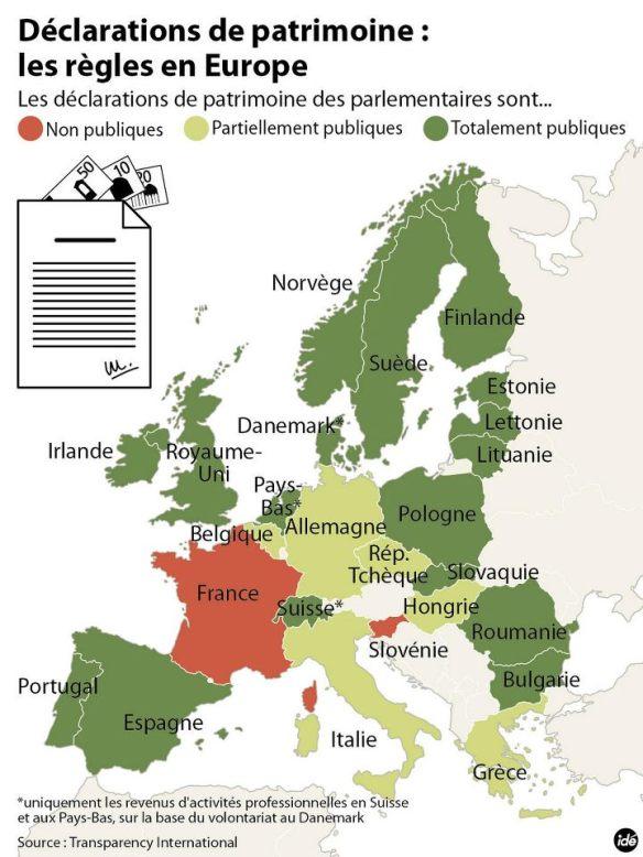 déclaration de patrimoine en Europe
