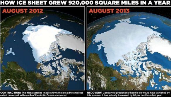 Photos prises par satellite. Les photos que l'on se garde bien de nous montrer. Un rebond glaciaire de 60% en 1 an. La BBC avait rapporté en 2007 que le réchauffement climatique conduirait à une région arctique sans glace en été avant 2013.