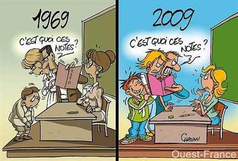 education parents modernes