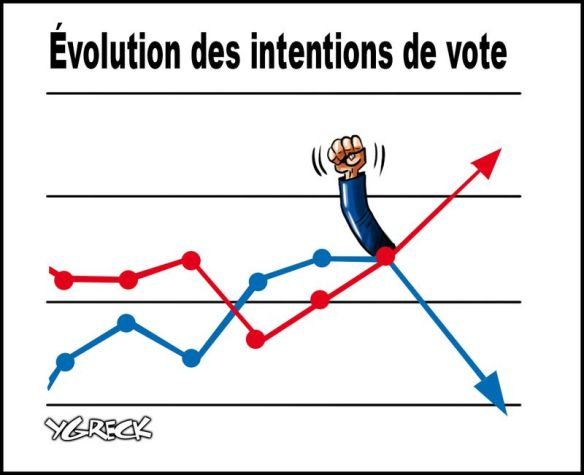 intentions de vote