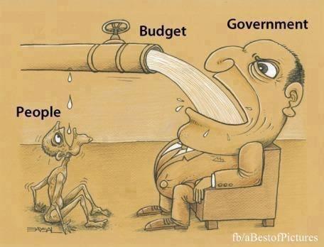répartition du budget