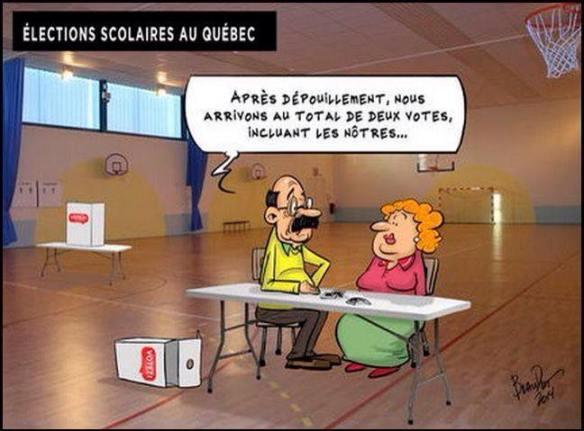 élections scolaires