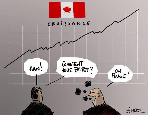 croissance Canada