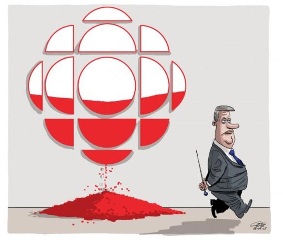 Harper Radio Canada