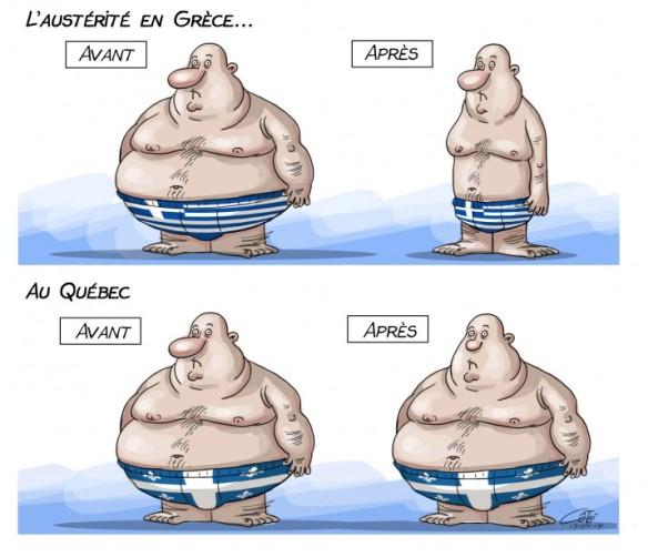 austérité régime