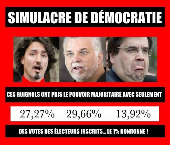 lors des dernières élections au Canada, au Québec et à la Mairie de Montréal, voici les pourcentages réels qui ont fait élire ces chefs par rapport à l'électorat inscrit